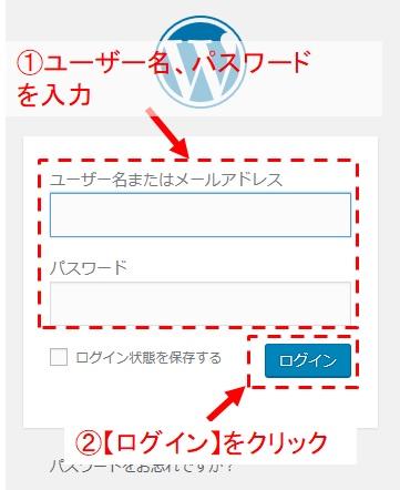 WordPressにログイン